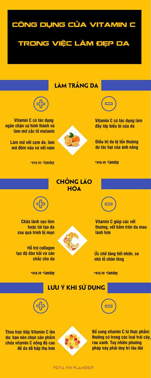 7 loại quả cung cấp nhiều vitamin c nhất giúp bạn dưỡng da trắng hồng từ bên trong - 2