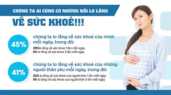 úng dụng y té di dọng vievie - diẻm cọng lón két nói nguòi bẹnh voi chuyen gia - 1