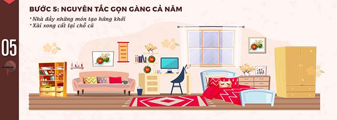 bi quyet don nha mot lan cho mai mai theo phuong phap konmari - 4