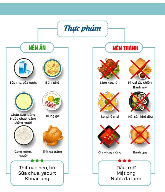 cham tre an uong the nao de mau chong ha sot, nhanh hoi phuc? - 4