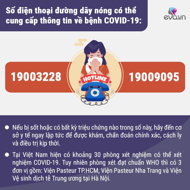 cap nhat covid-19 ngay 20/3: who khuyen cao 5 dieu giup co the san sang doi pho voi benh - 8