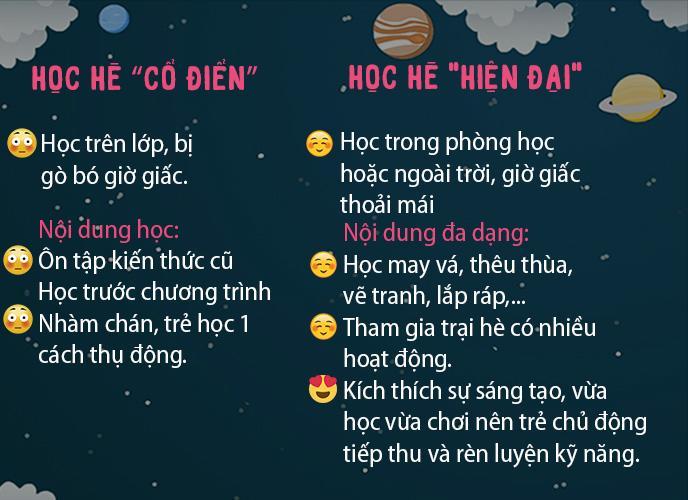 hoc he khong chi cam mat vao bai vo, co cuc nhieu lop hoc giup tre phat trien toan dien - 1
