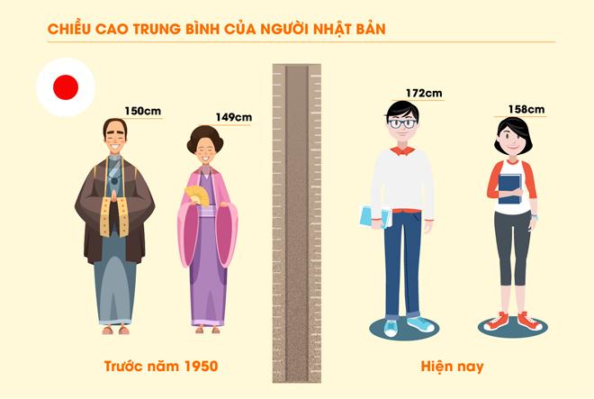 chuyen gia khang dinh: bo me lun con van hoan toan cao chuan neu nam ro bi kip nay! - 2