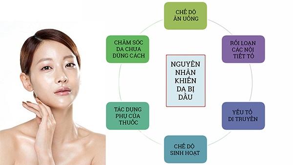Top 10 loại mặt nạ cho da dầu mụn nhạy cảm từ thiên nhiên tốt nhất - 1