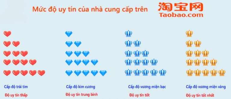 Dịch ở nhà order đồ Taobao, chị em ghim ngay loạt bí kíp tránh amp;#34;tiền mất tật mangamp;#34; - 7