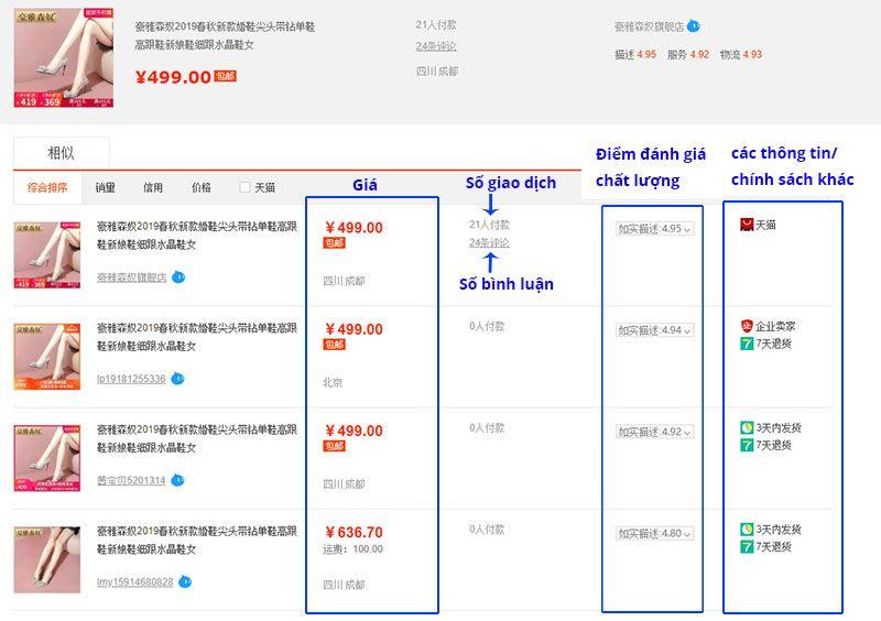Dịch ở nhà order đồ Taobao, chị em ghim ngay loạt bí kíp tránh amp;#34;tiền mất tật mangamp;#34; - 6