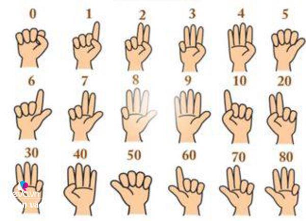 cach day be lop 1 tinh nham bang phuong phap finger math - 3