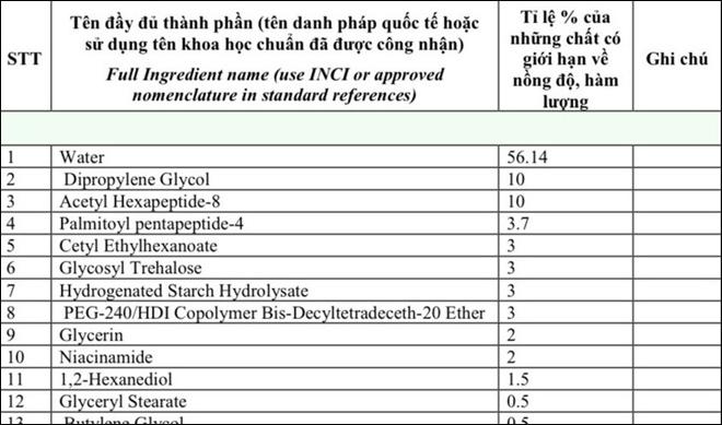 Truy tìm sự thật: Kem tím Peptide Forencos - dòng kem đắt giá nhất hãng Forencos chứa thành phần gì? - 2