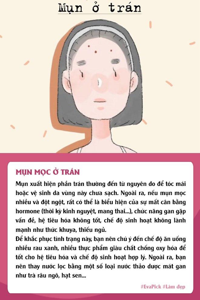 6 vi tri mun moc thuong gap tren guong mat noi gi ve tinh trang co the ban? - 1