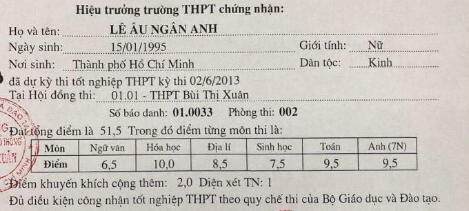 4 nàng Hậu có bảng điểm cao: Hương Giang thi tốt nghiệp toàn 9-10, Kỳ Duyên gần 9 phẩy Toán - 6