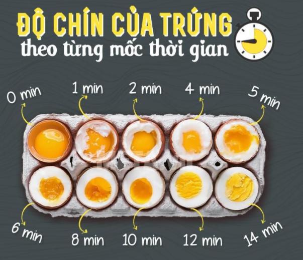 Cách luộc trứng chuẩn thời gian cho từng loại ngon cực đơn giản - 1