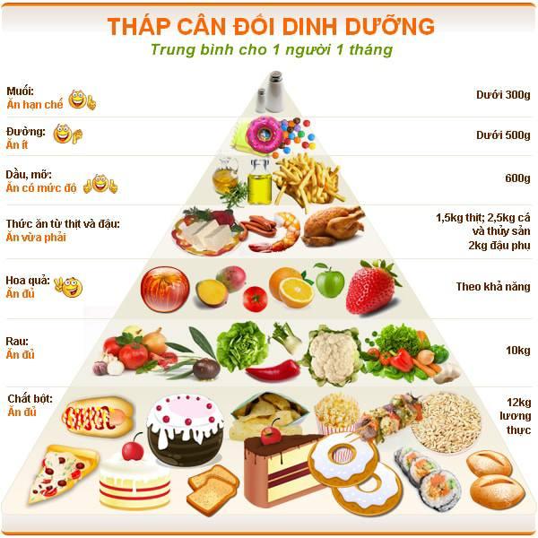Chuyện cân nặng sao Việt: người được khuyên nên giảm cân, người được ủng hộ tăng chục kí - 10