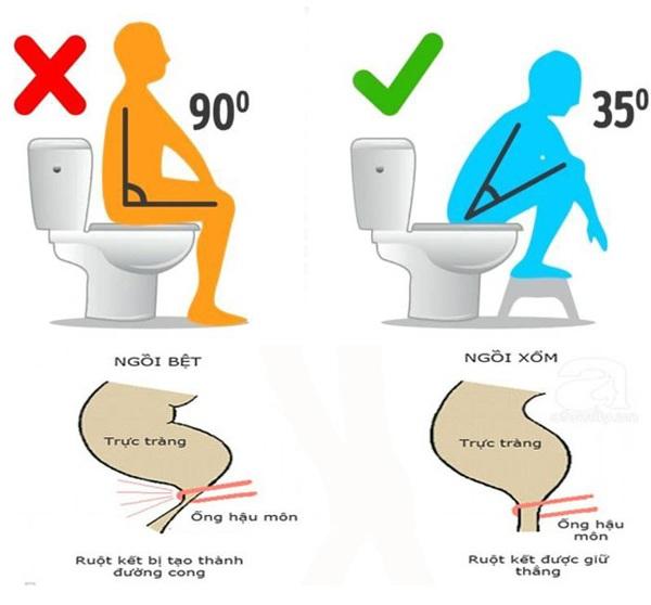 Chị em cứ ngồi vệ sinh kiểu này sớm muộn cũng bị nhiễm trùng tiết niệu, sửa ngay còn kịp - 3
