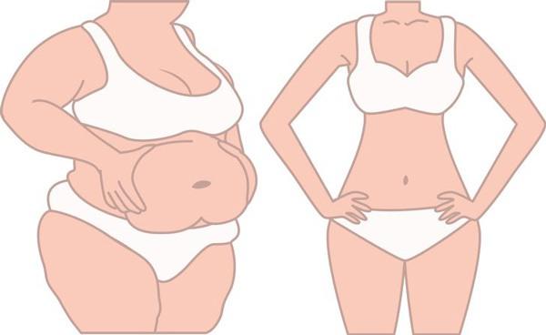 10 dấu hiệu cho thấy cơ thể bạn đang ngập trong độc tố cần thải độc ngay - 8