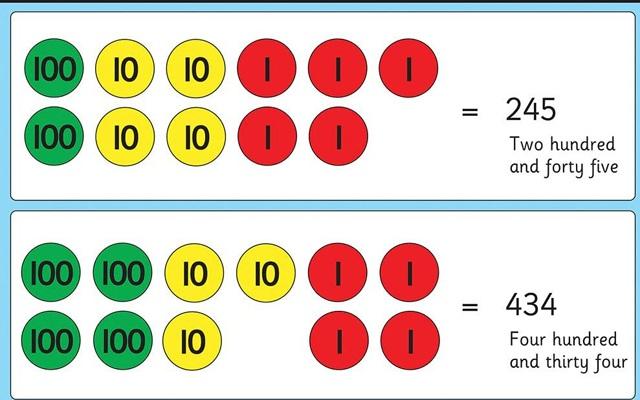 Bài toán lớp 2 tưởng dễ nhưng tiến sĩ toán học cũng bó tay, dân mạng tranh cãi - 4