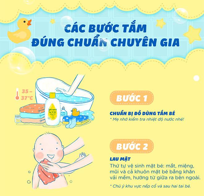 7 buoc tam tre so sinh dung chuan chuyen gia - 3
