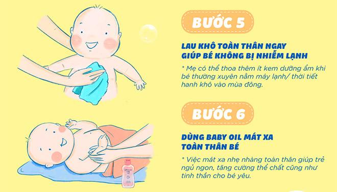 7 buoc tam tre so sinh dung chuan chuyen gia - 5