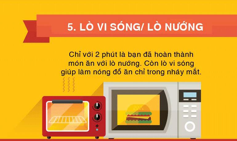 13 dung cu nau nuong nhanh trong tich tac, chi em chang ton thoi gian com nuoc - 4
