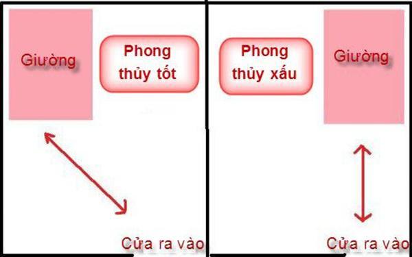 5 meo phong thuy cho vo chong hiem muon, the nao cung se co tin vui trong nam ky hoi - 2