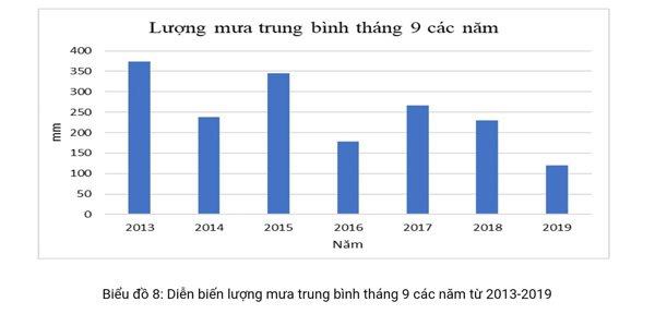 chinh thuc cong bo chat luong khong khi: ba bau, tre nho nen han che ra ngoai - 3