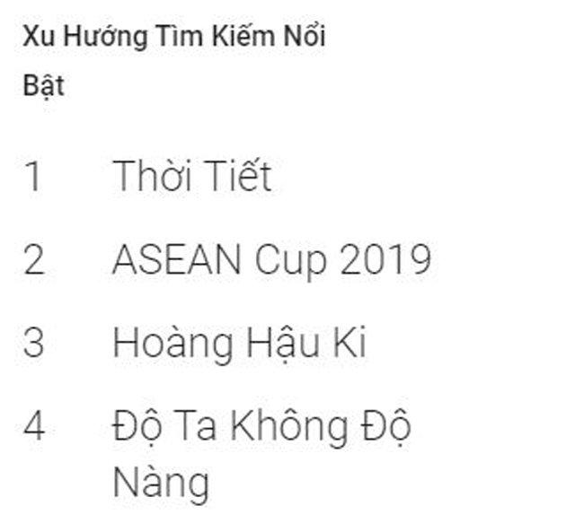 Bất ngờ với những gì người Việt tìm kiếm trên Google 2019: Cà khịa là gì? Cơm tấm gần đây? - 1