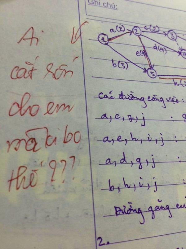 Điểm thấp trò vẫn bật cười khi đọc lời phê amp;#34;3 phần thật 7 phần cà khịaamp;#34; của thầy cô - 7