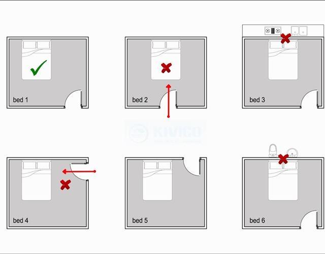 Phong thủy phòng ngủ: Cách bài trí giường, nội thất mang lại sức khỏe và tài lộc - 6