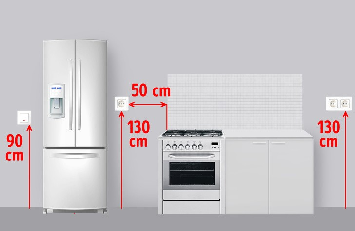 Cần bao nhiêu ổ cắm trong nhà bếp? Bạn sẽ bất ngờ khi đọc hết bài này - 4