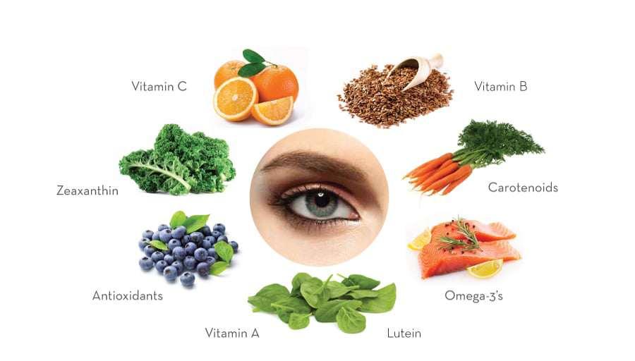 Ăn gì bổ mắt? Những thực phẩm nên tránh nếu không muốn sớm hỏng mắt - 1