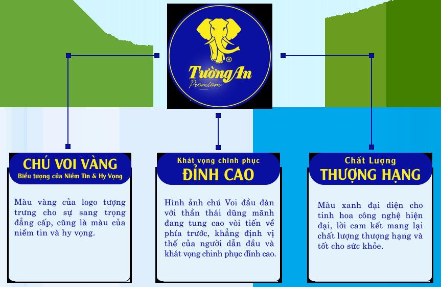 Hành trình tự hào của thương hiệu Dầu đậu nành đầu tiên tại Việt Nam - 11
